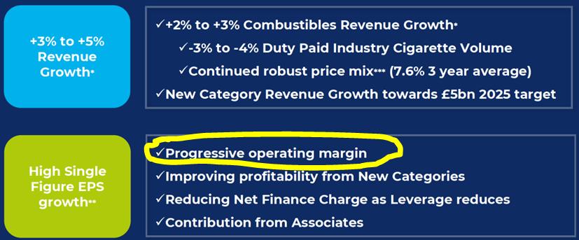BTI's medium-term financial algorithm post-COVID-19