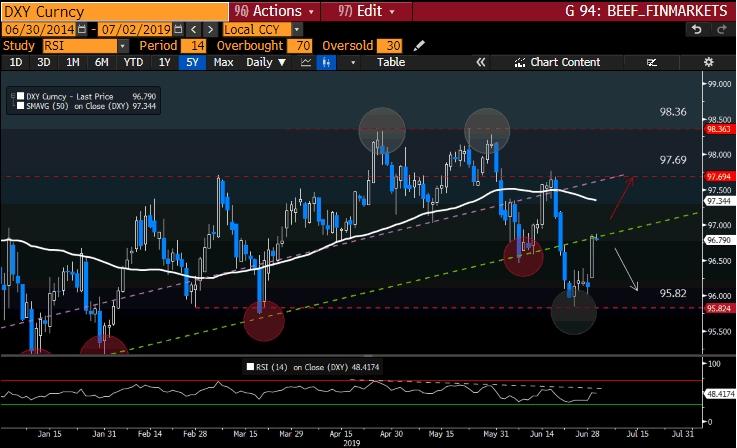 Forex Report: U S Dollar's impact on GBPUSD, USDJPY, USDZAR